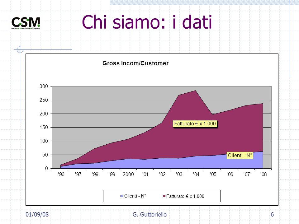 Chi siamo: i dati 01/09/08 G. Guttoriello