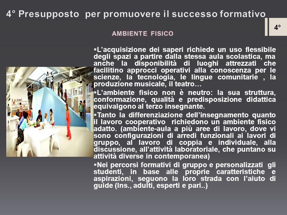 4° Presupposto per promuovere il successo formativo