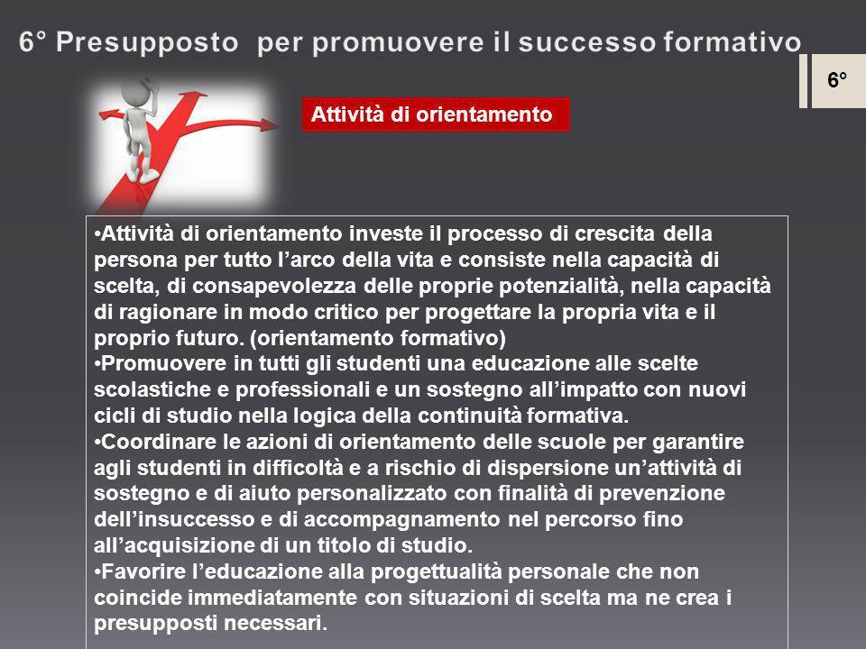 6° Presupposto per promuovere il successo formativo
