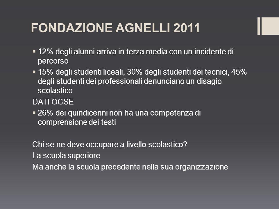 FONDAZIONE AGNELLI 2011 12% degli alunni arriva in terza media con un incidente di percorso.