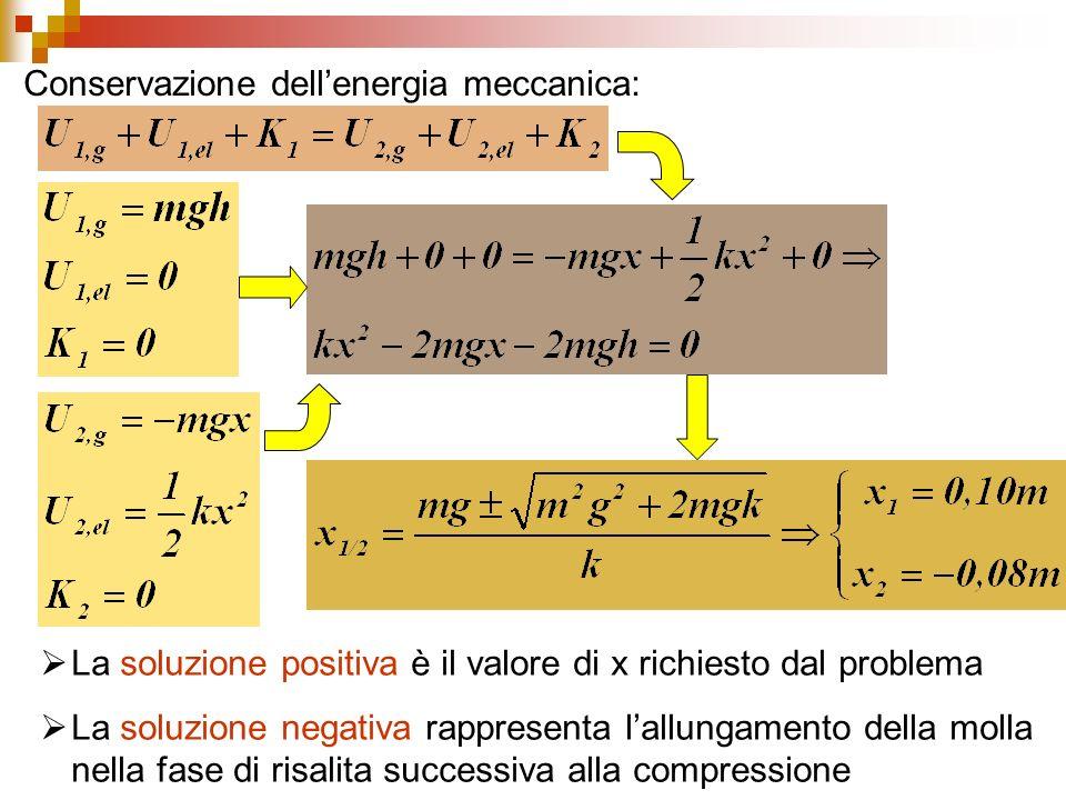 Conservazione dell'energia meccanica: