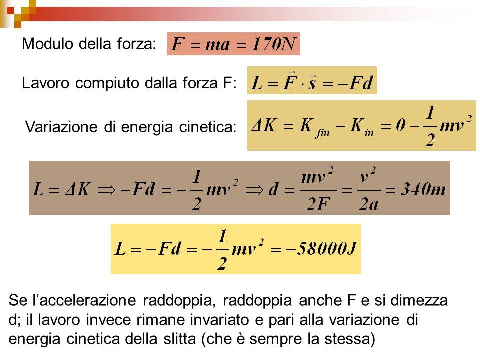 Modulo della forza: Lavoro compiuto dalla forza F: Variazione di energia cinetica: