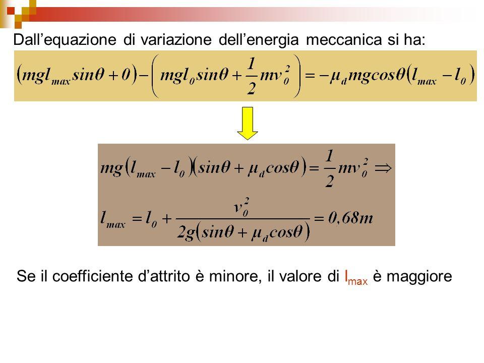 Dall'equazione di variazione dell'energia meccanica si ha: