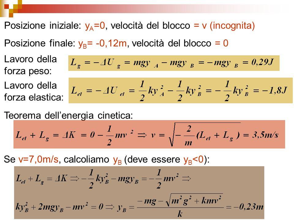 Posizione iniziale: yA=0, velocità del blocco = v (incognita)