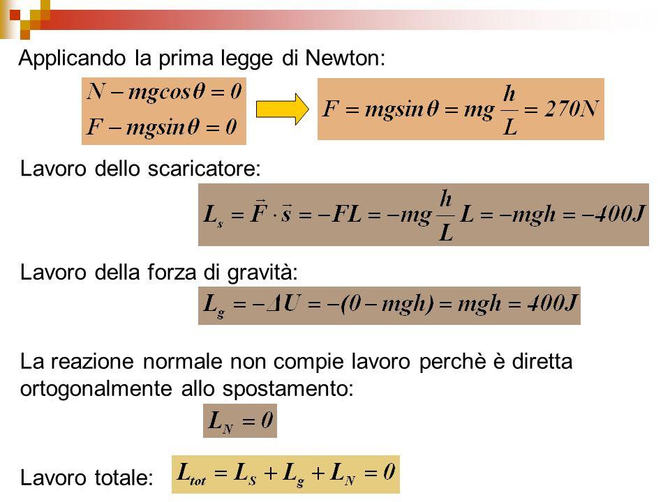 Applicando la prima legge di Newton: