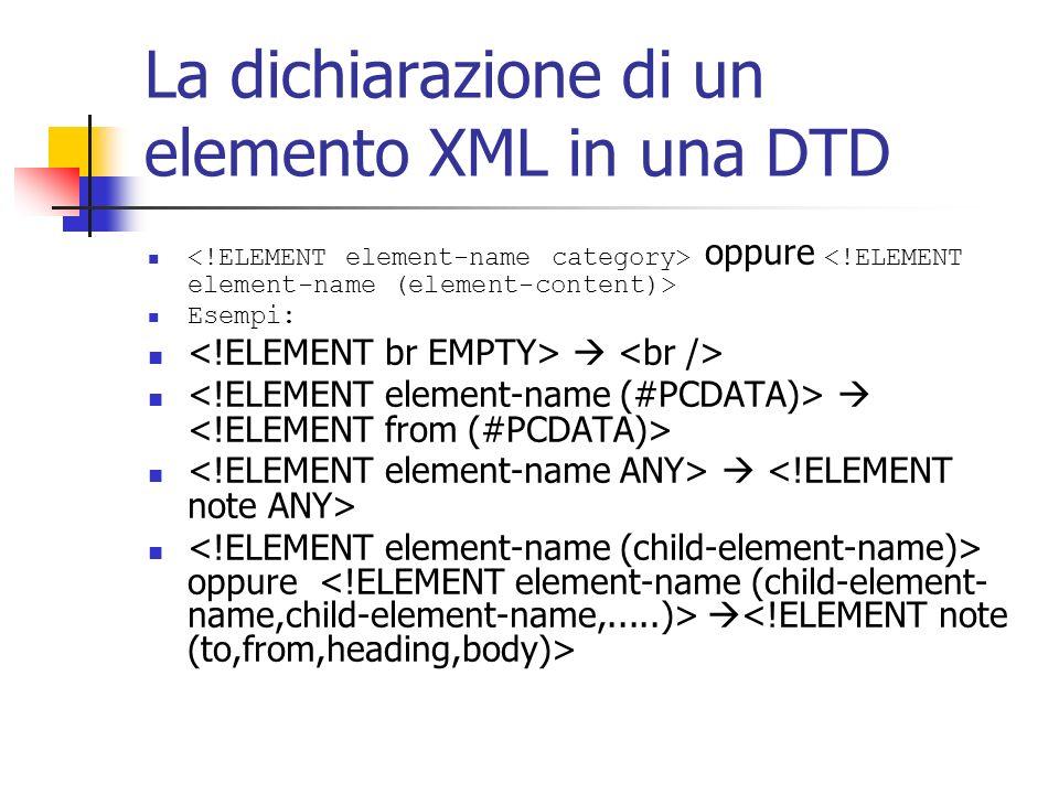 La dichiarazione di un elemento XML in una DTD