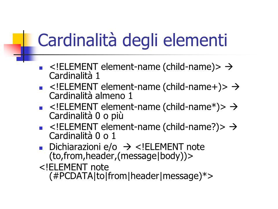 Cardinalità degli elementi