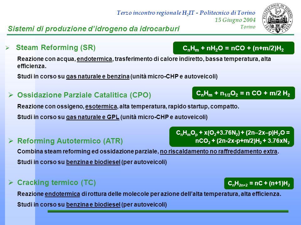 CnHm + nH2O = nCO + (n+m/2)H2