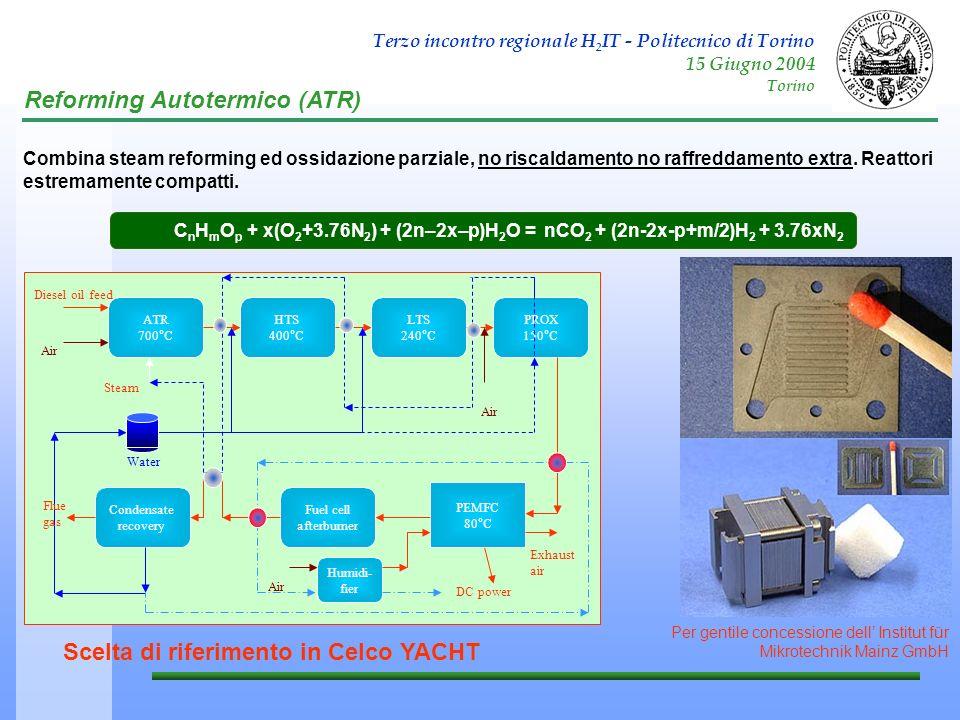Scelta di riferimento in Celco YACHT