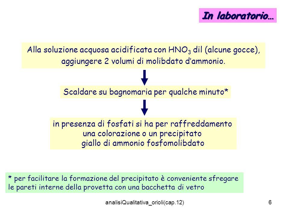 In laboratorio… Alla soluzione acquosa acidificata con HNO3 dil (alcune gocce), aggiungere 2 volumi di molibdato d'ammonio.