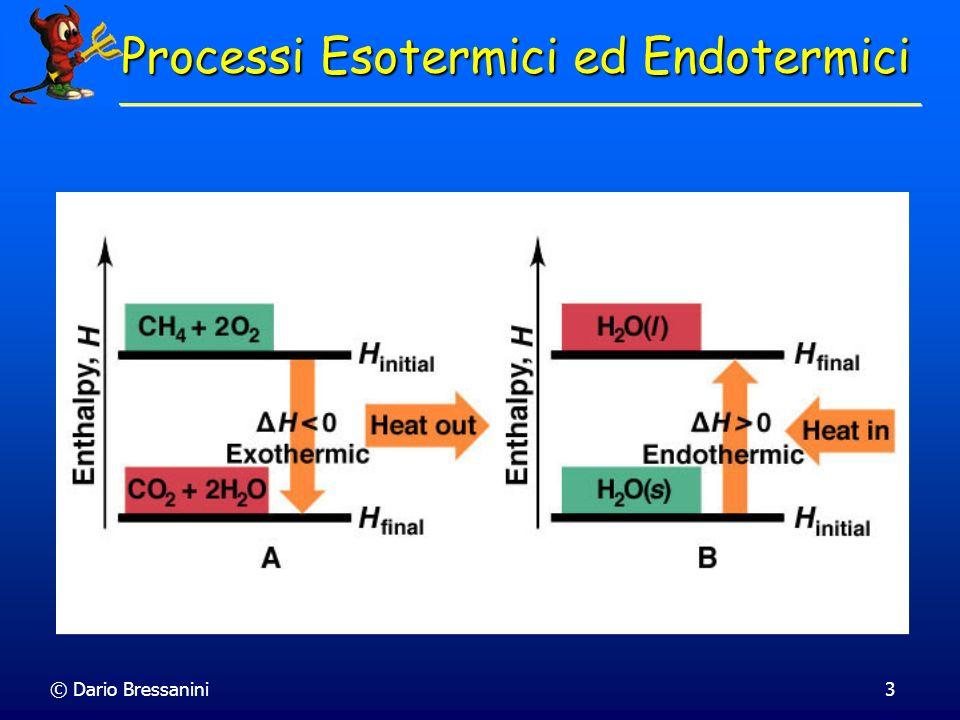 Processi Esotermici ed Endotermici