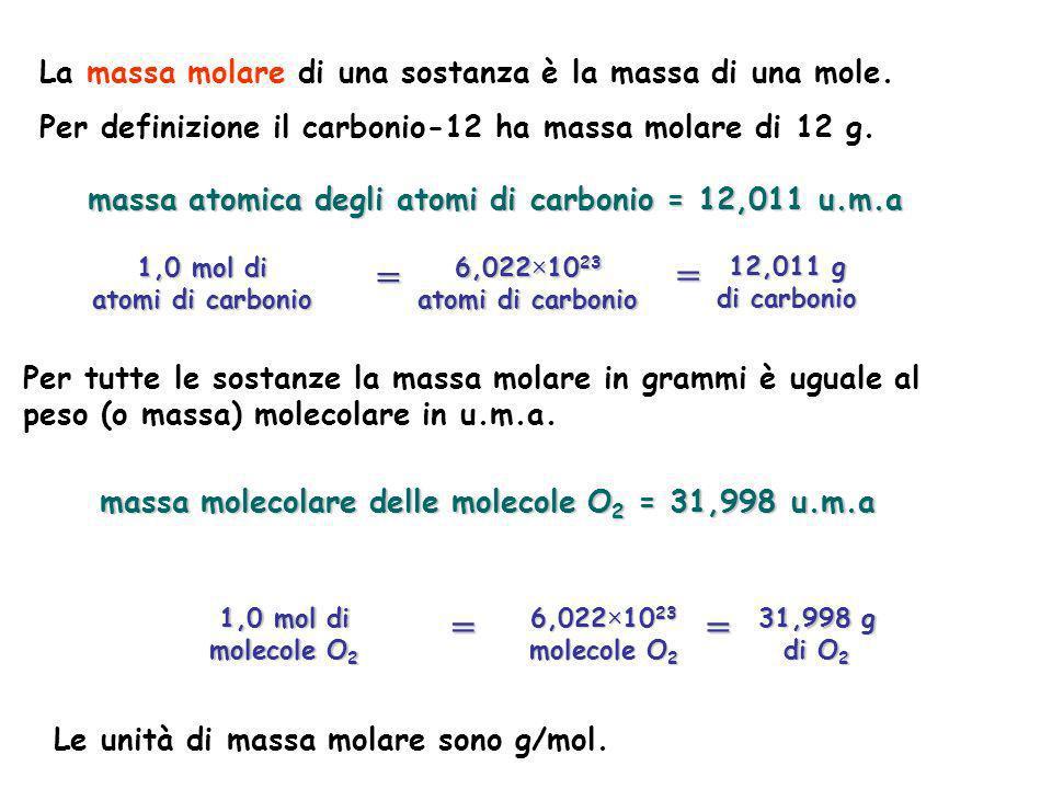 = = = = La massa molare di una sostanza è la massa di una mole.