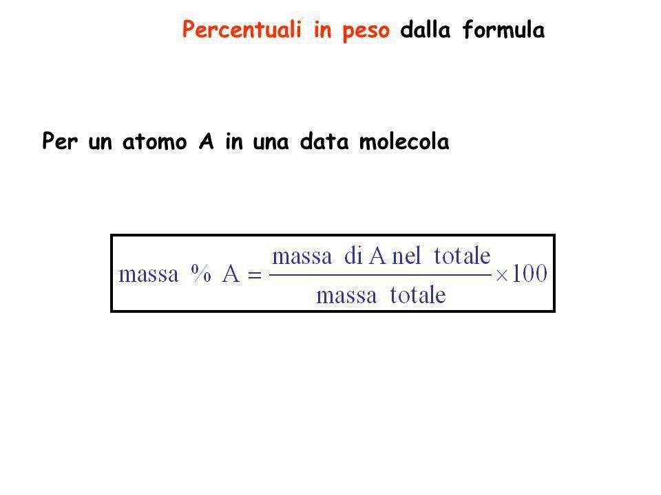 Percentuali in peso dalla formula