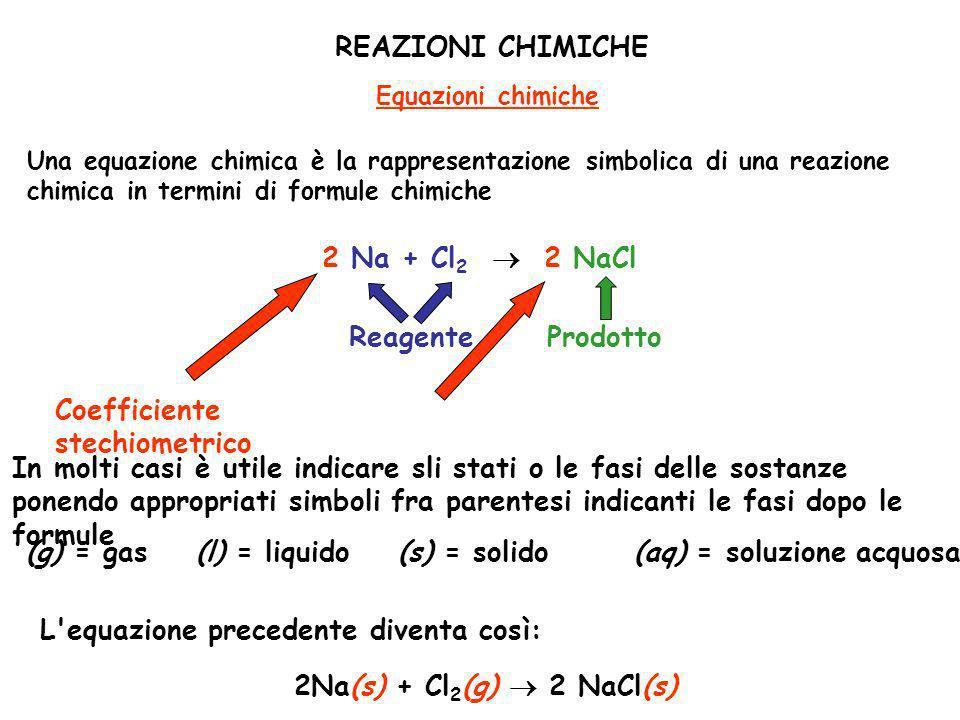 Coefficiente stechiometrico Reagente Prodotto