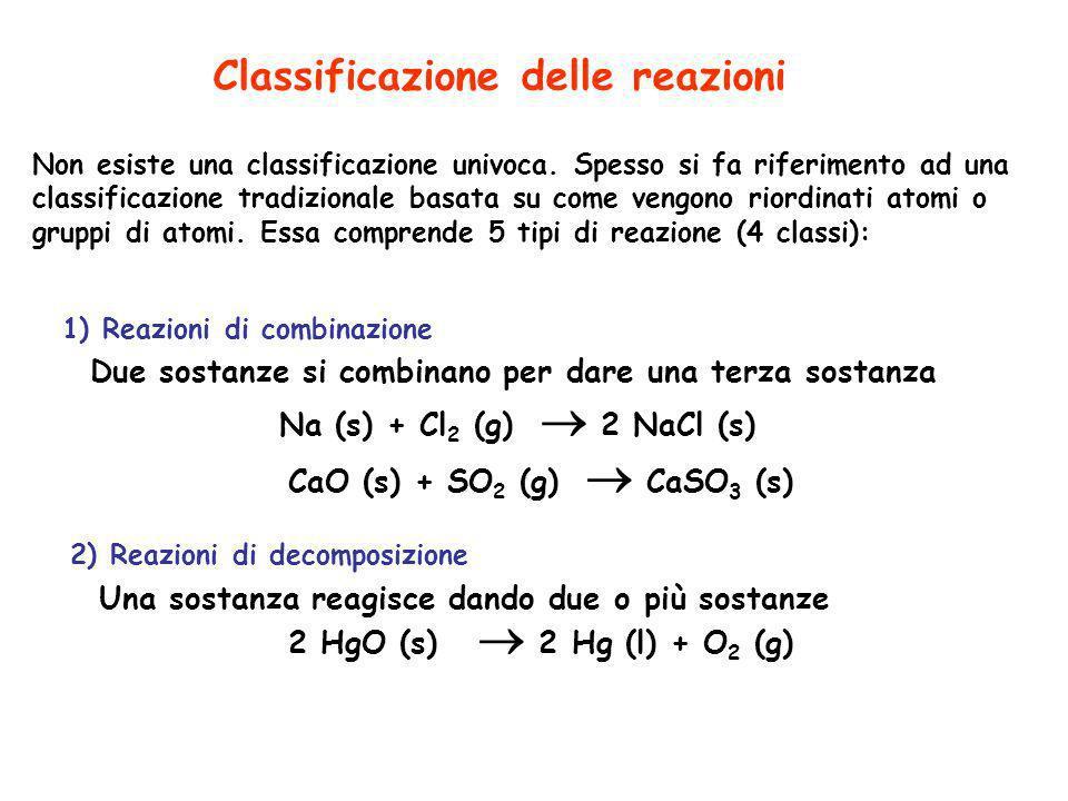 Classificazione delle reazioni