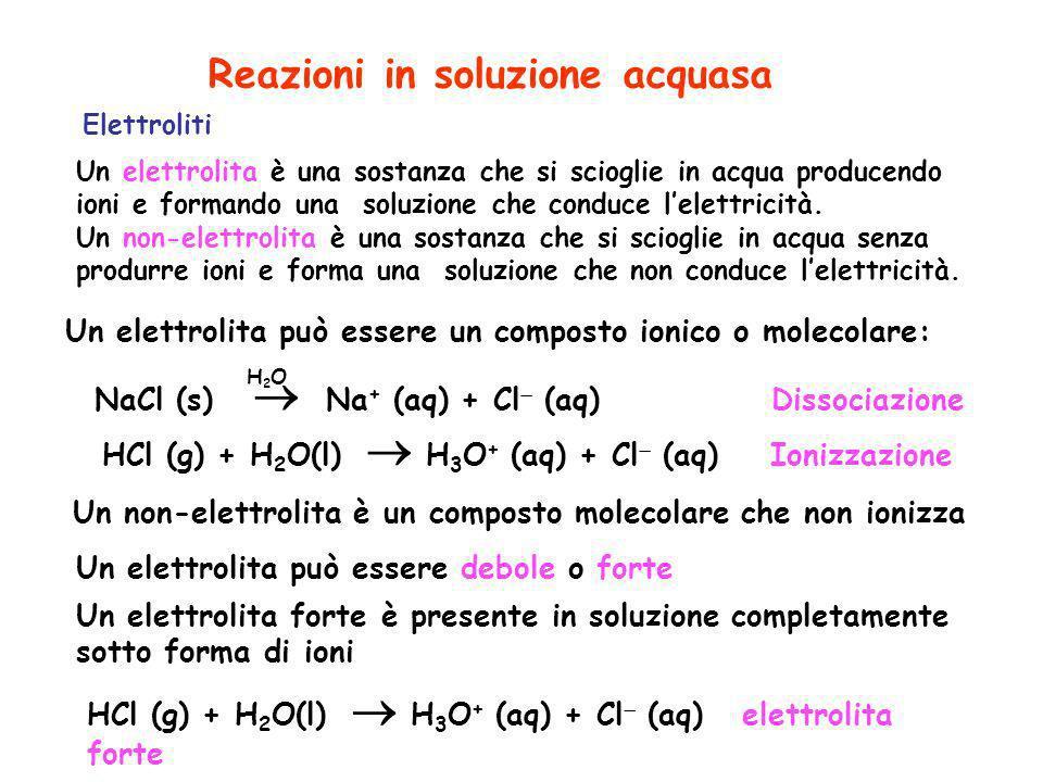 Un elettrolita può essere un composto ionico o molecolare: