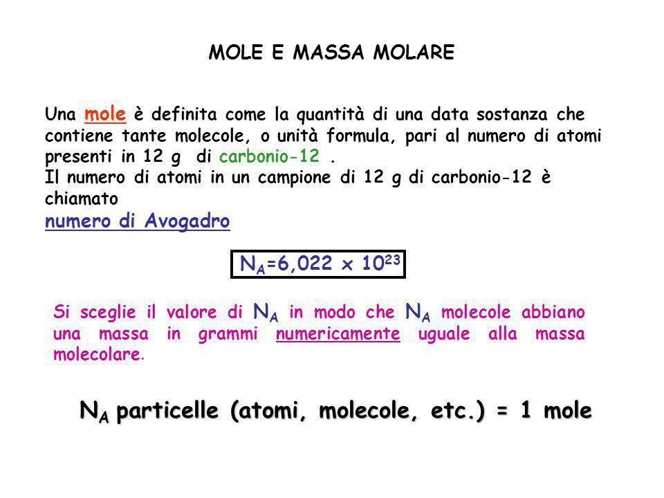 NA particelle (atomi, molecole, etc.) = 1 mole