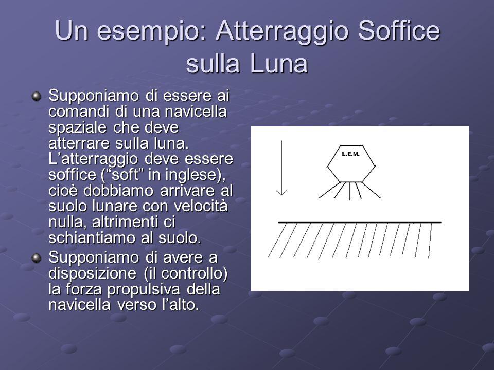 Un esempio: Atterraggio Soffice sulla Luna