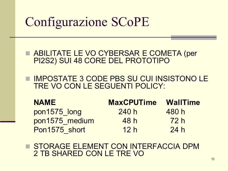Configurazione SCoPE ABILITATE LE VO CYBERSAR E COMETA (per PI2S2) SUI 48 CORE DEL PROTOTIPO.
