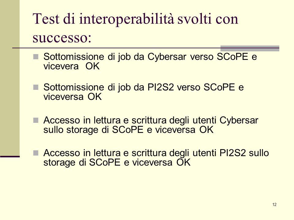 Test di interoperabilità svolti con successo: