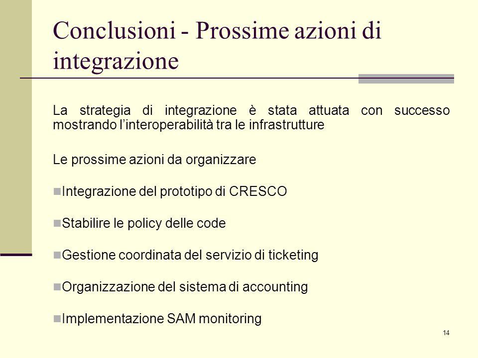 Conclusioni - Prossime azioni di integrazione
