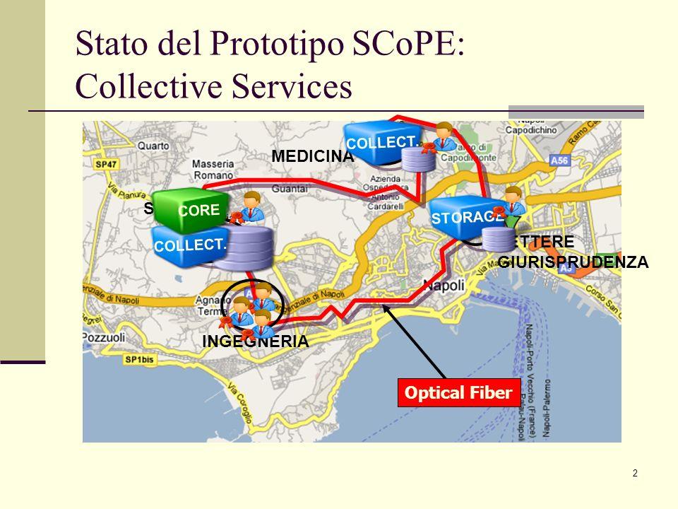 Stato del Prototipo SCoPE: Collective Services