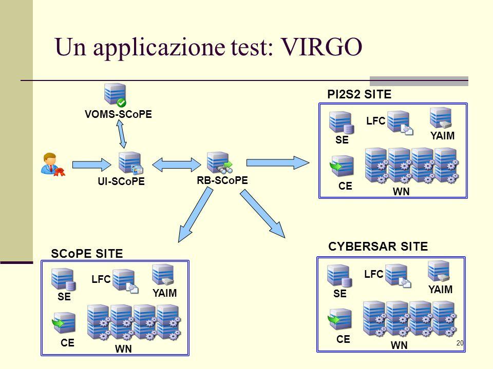 Un applicazione test: VIRGO