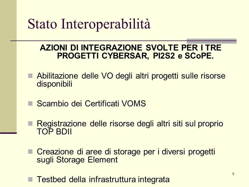 Stato Interoperabilità