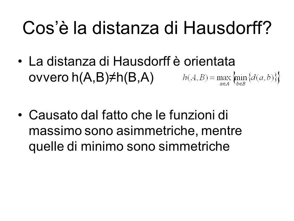 Cos'è la distanza di Hausdorff