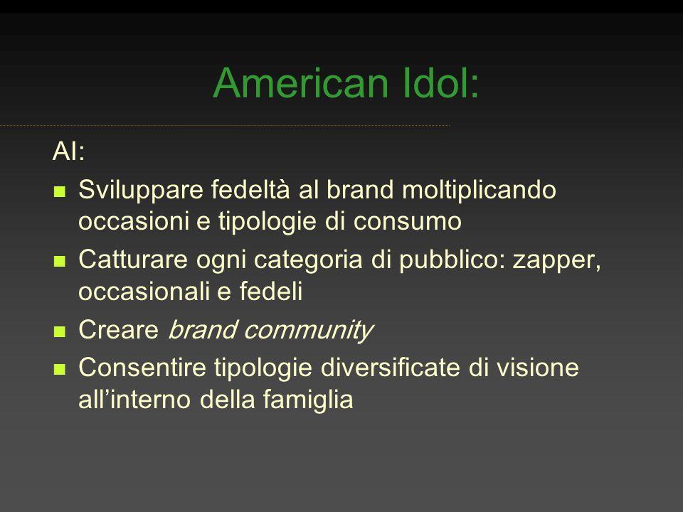 American Idol:AI: Sviluppare fedeltà al brand moltiplicando occasioni e tipologie di consumo.