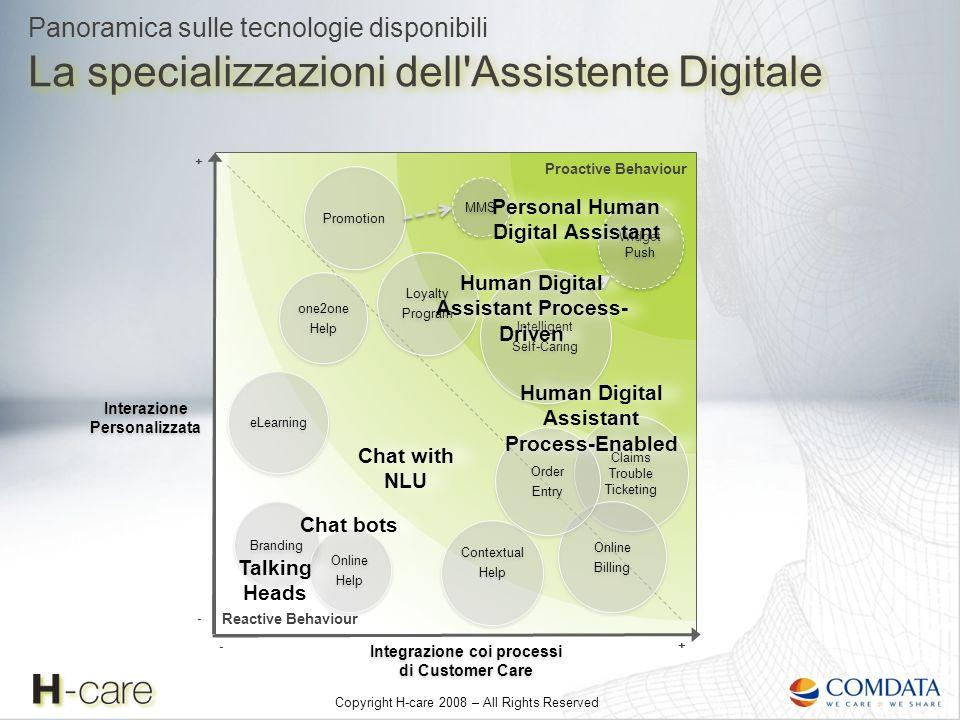 La specializzazioni dell Assistente Digitale