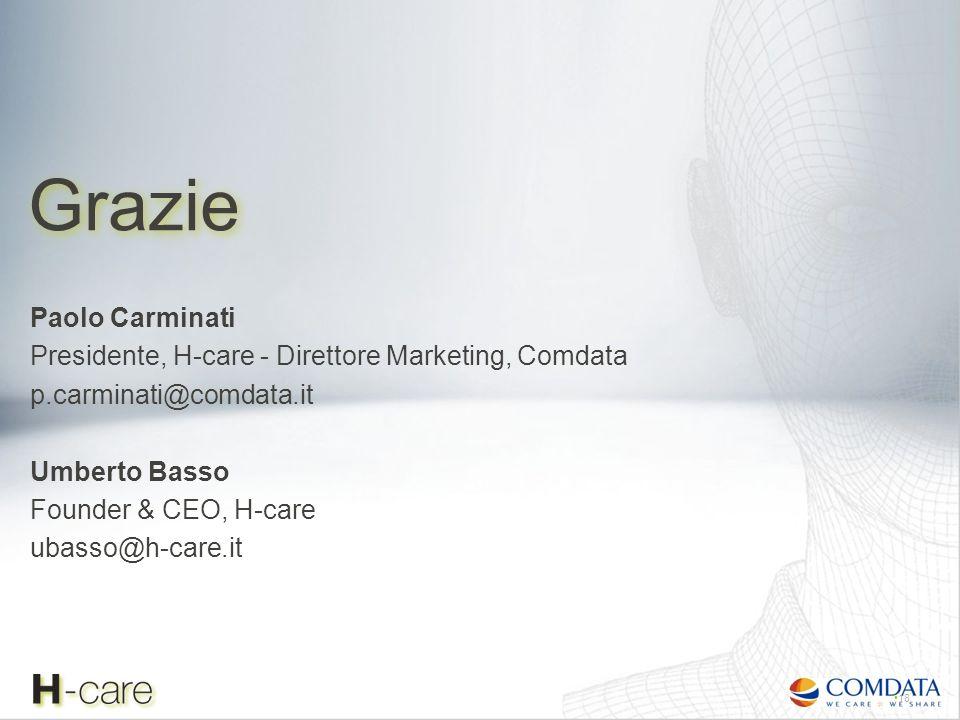 Grazie Paolo Carminati Presidente, H-care - Direttore Marketing, Comdata p.carminati@comdata.it Umberto Basso Founder & CEO, H-care ubasso@h-care.it