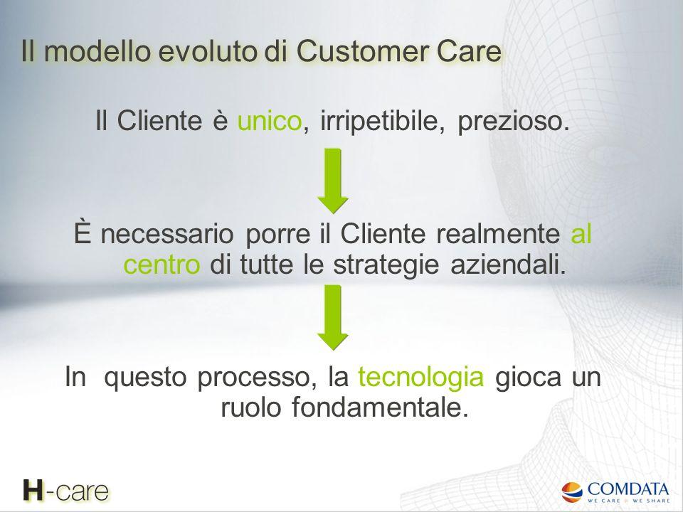 Il modello evoluto di Customer Care