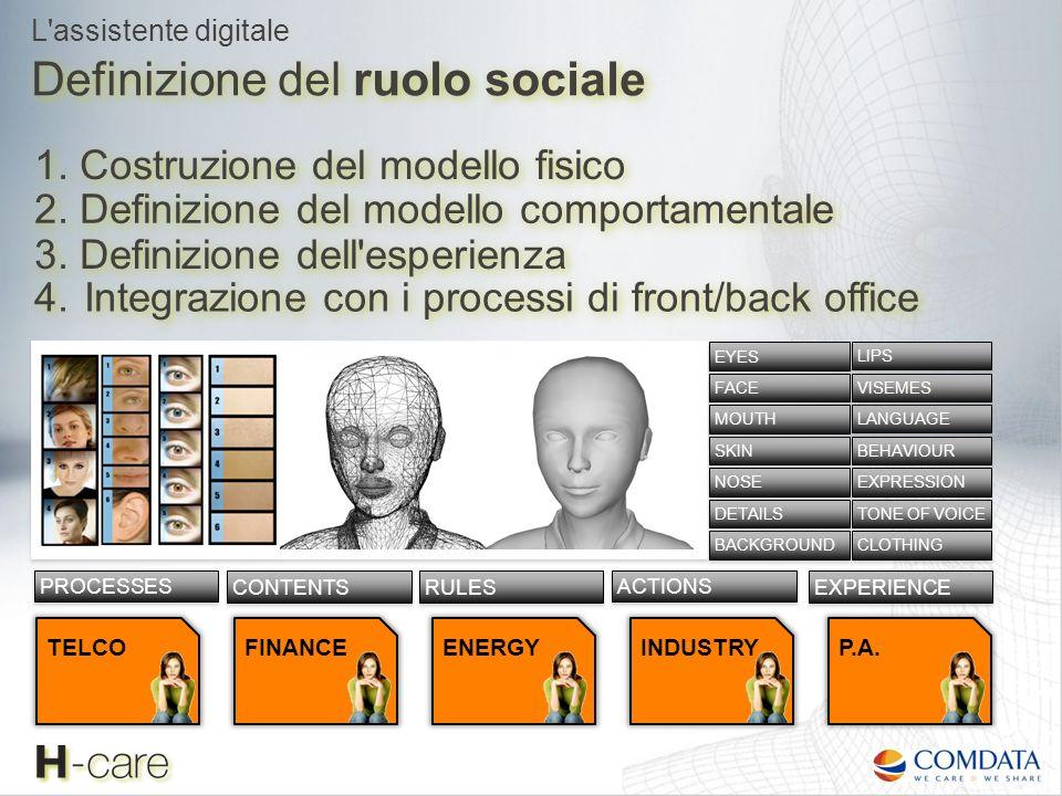 Definizione del ruolo sociale