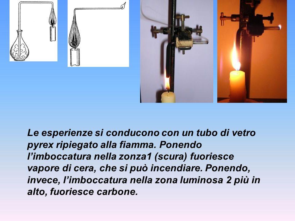 Le esperienze si conducono con un tubo di vetro pyrex ripiegato alla fiamma.
