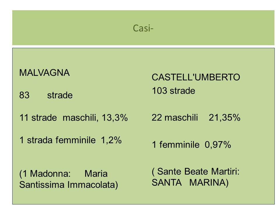 Casi- CASTELL UMBERTO MALVAGNA 103 strade 83 strade 22 maschili 21,35%