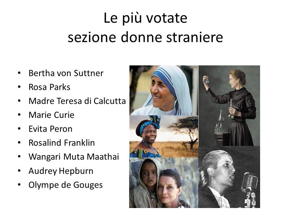 Le più votate sezione donne straniere