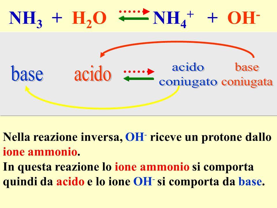 NH3 + H2O NH4+ + OH- acido coniugato base coniugata base acido