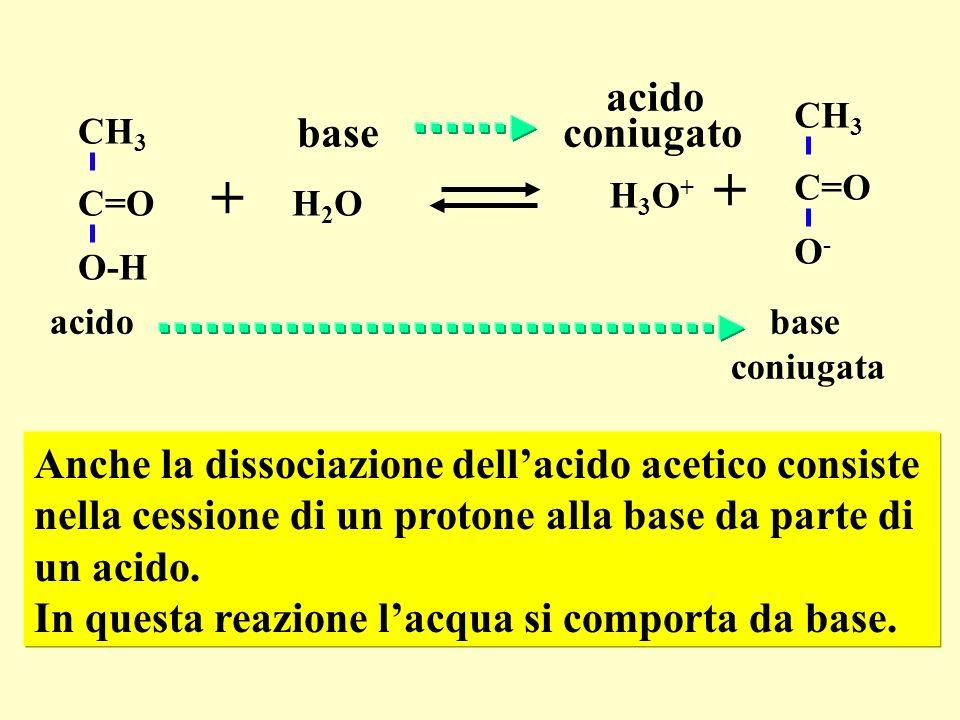 acido base coniugato. C=O. O-H. CH3. H2O. O- H3O+ + acido base.