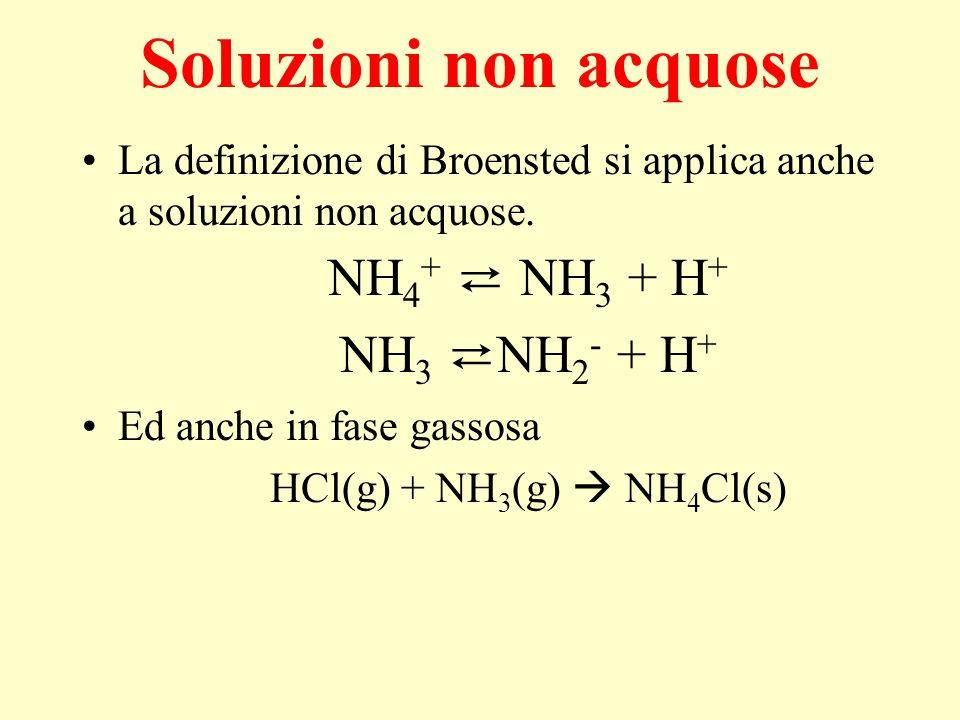 HCl(g) + NH3(g)  NH4Cl(s)