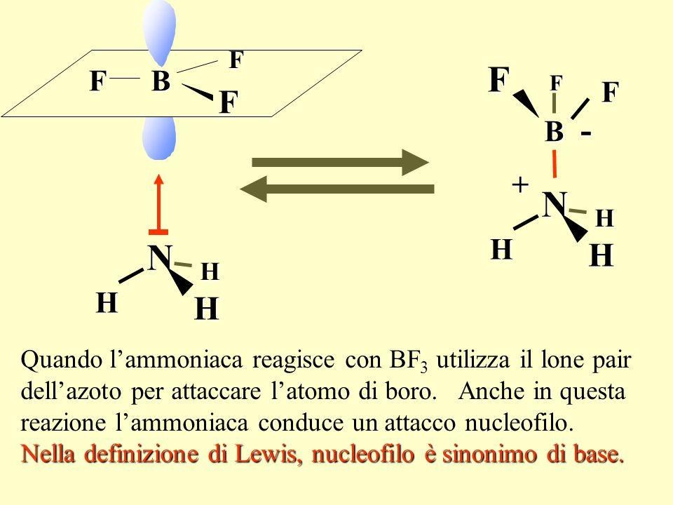 B F. N. H. + B. F. - N. H. Quando l'ammoniaca reagisce con BF3 utilizza il lone pair.