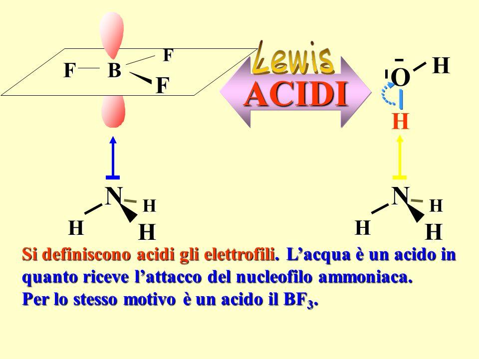 N H. B. F. Lewis. N. H. O. ACIDI. Si definiscono acidi gli elettrofili. L'acqua è un acido in.