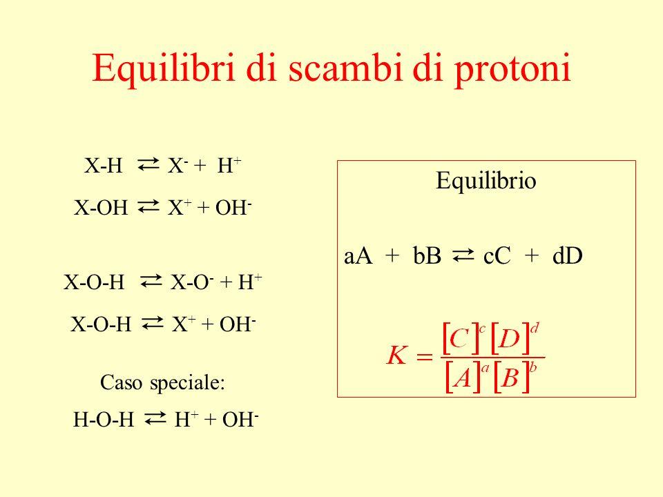 Equilibri di scambi di protoni