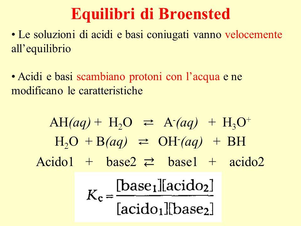 Equilibri di Broensted