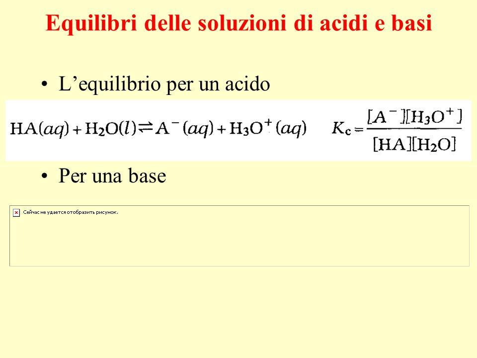 Equilibri delle soluzioni di acidi e basi