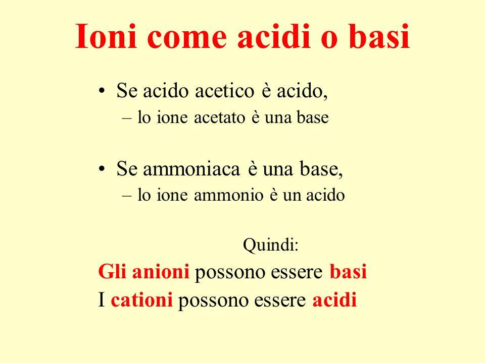 Ioni come acidi o basi Se acido acetico è acido,