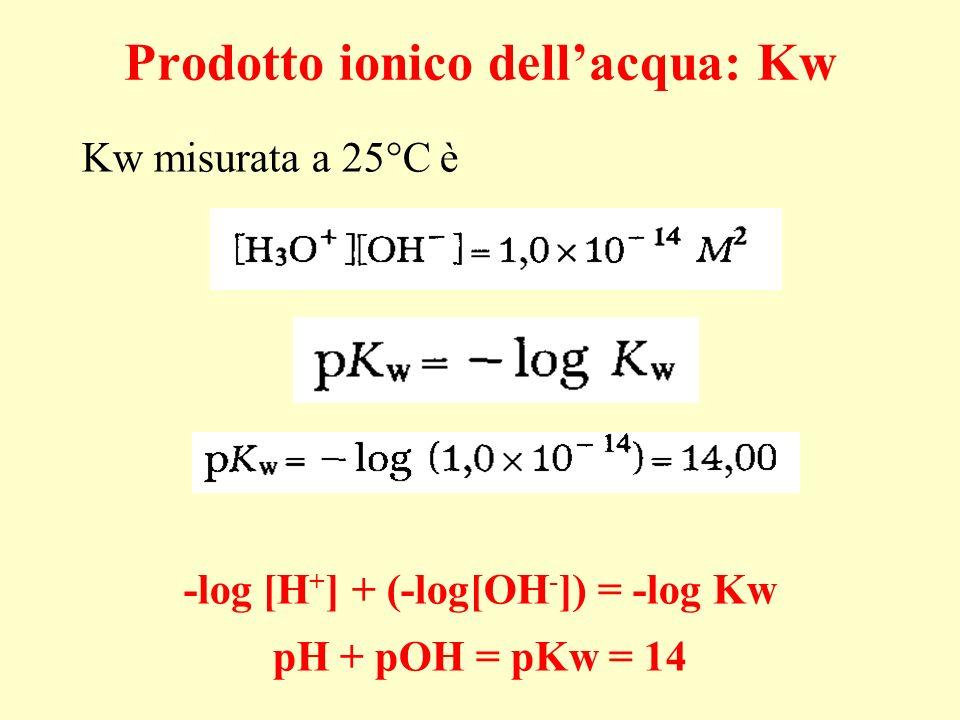 Prodotto ionico dell'acqua: Kw