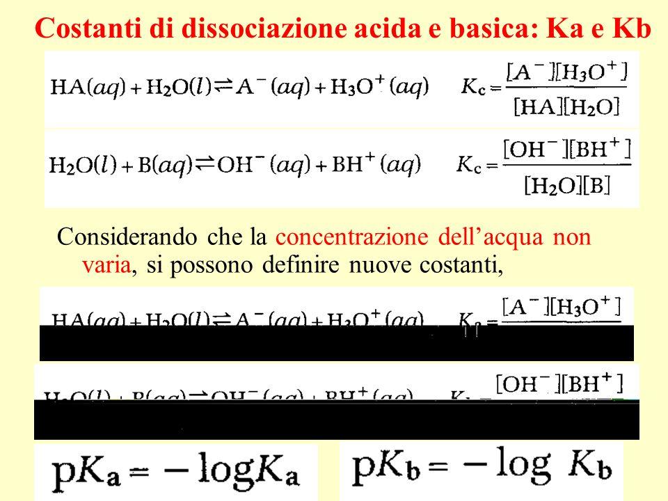 Costanti di dissociazione acida e basica: Ka e Kb