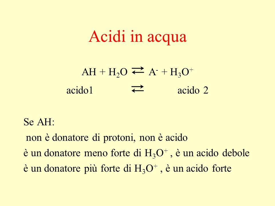 Acidi in acqua AH + H2O ⇄ A- + H3O+ acido1 ⇄ acido 2 Se AH: