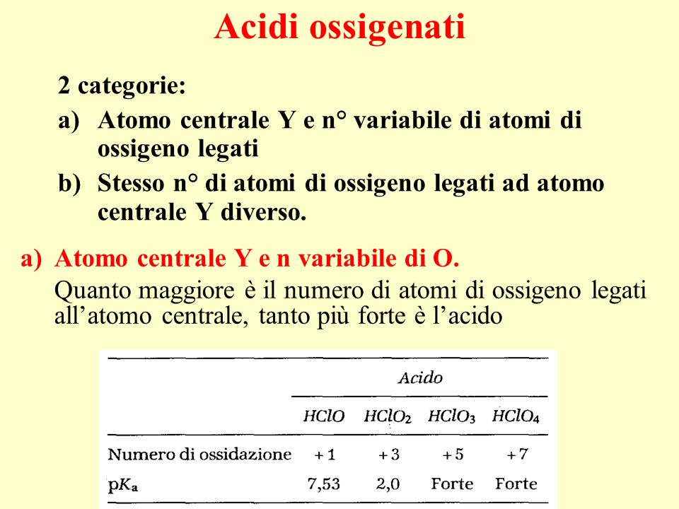 Acidi ossigenati 2 categorie: